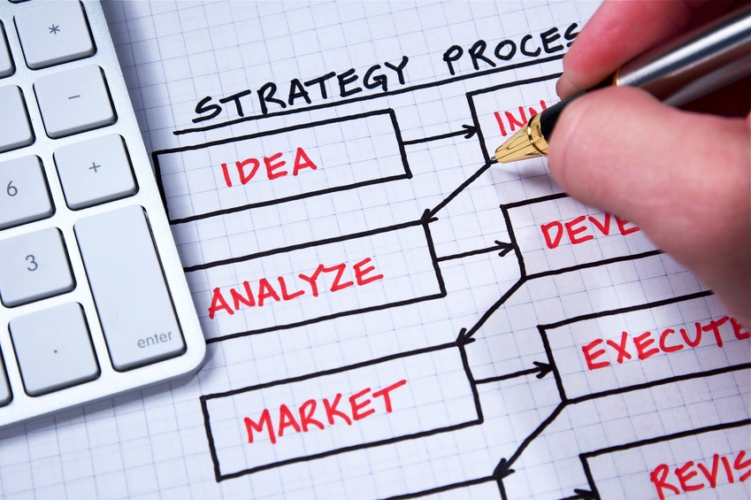 Strategy Consulting services at SQuare Consulting and Management Services